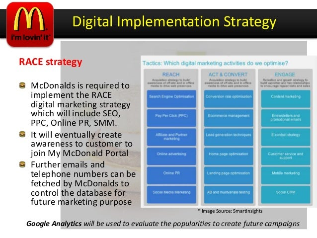 mcdonalds implementation plan Mcdonald's corporation is the world's largest chain of hamburger fast food restaurants, serving more than 58 million customers daily the business began in 1940, with a restaurant opened by brothers richard and maurice mcdonald in san bernardino, california.