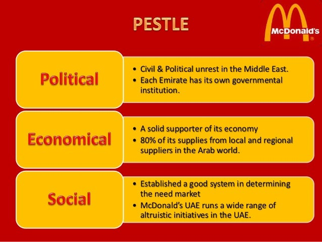 Mcdonalds Uae Pestle Porter S 5 Swot Issues