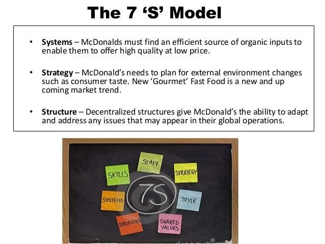 strategic management case study on mcdonalds Case study of mcdonalds: strategy formulation in a declining business  case study of mcdonalds:  strategic management.