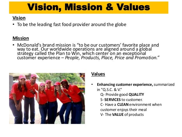 strategic management of mc donalds Company background mcdonalds can be truly considered the pioneer of fast-food restaurants & food service retailer it started as a humble drive-in.