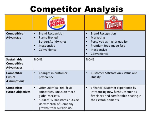 mcdonalds management strategy Mcdonald's virtual strategy aids big business changes by camaron santos, kellye whitney february 8, 2017 with more than 36,000 locations in more than 100 countries, mcdonald's corp has been one of the leading fast-food companies in the industry since 1955.