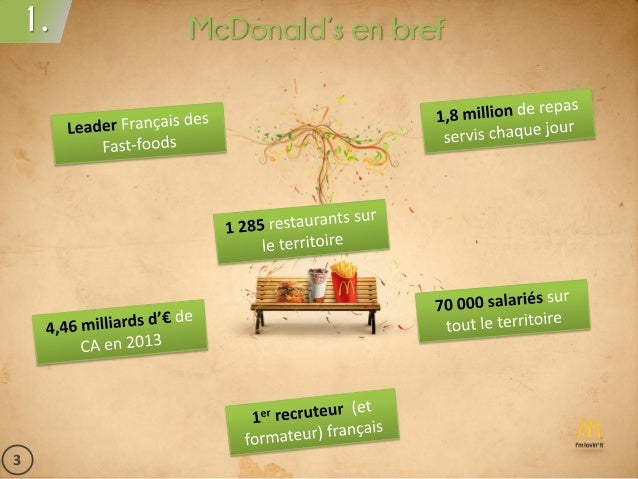 corporate communication by mcdonald s Communicate the story that the company is trying to achieve for mcdonalds,  they introduced nuts on their menu to give their customers a.