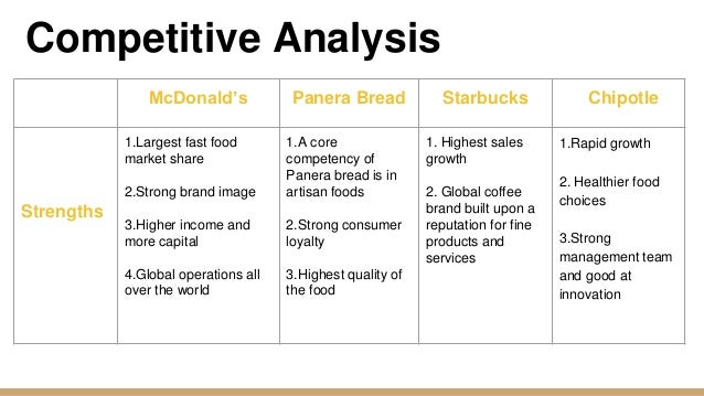 mcdonald s differentiation strategy Differentiation mcdonald's, starbucks, and subway are three firms that have relied heavily on concentration strategies to become dominant players.