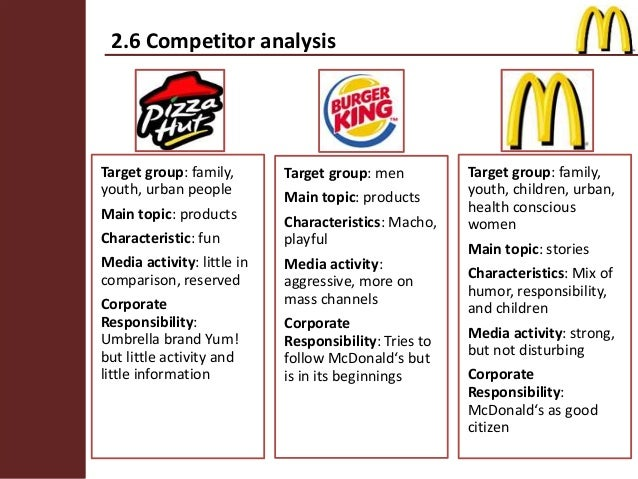 mcdonalds competitor analysis Mc donald's : competitor analysis, conduct a swot analysis, evaluate current segmentation, targeting and positioning before presenting recommendations.