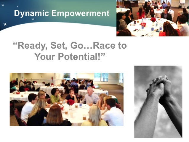 "Dynamic Empowerment""Ready, Set, Go…Race to    Your Potential!""                          © DW GROUP, LLC 2008"