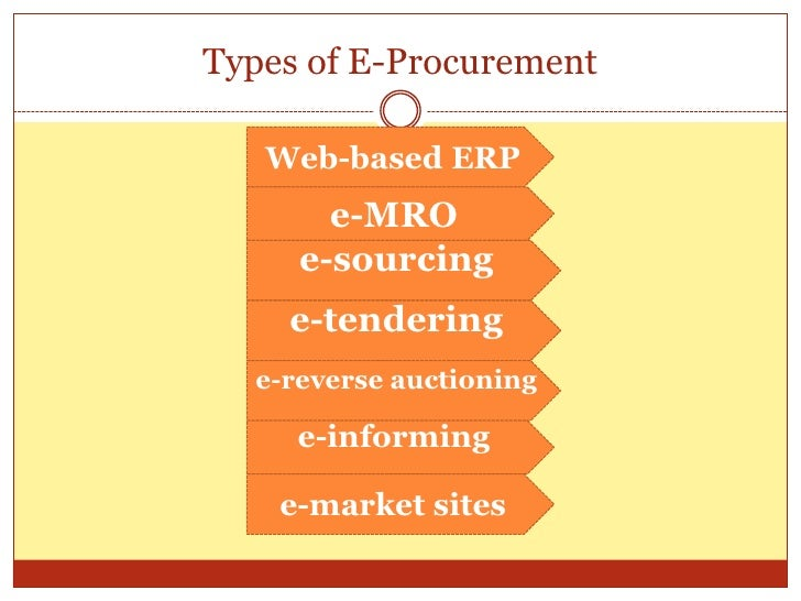 research papers on e-procurement Research proposal e-procurement research paper on procurement 3305 words | 14 pages abstract procurement plays an important role in the supply chain management.