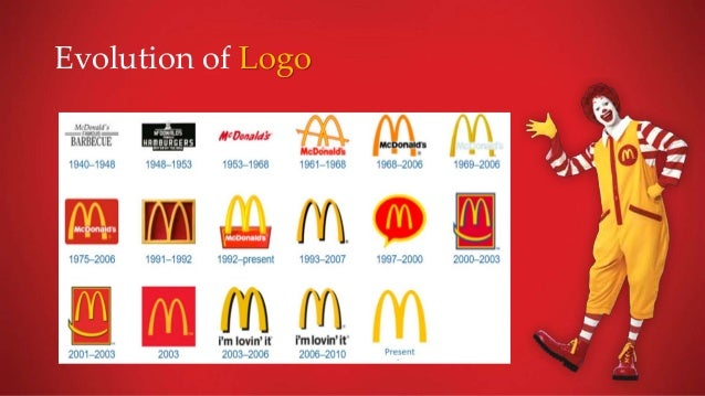 mcdonalds advertising and marketing Mcdonald's deceptive marketing to children  references based on a paper the mcdonalds corporation: marketing towards children  advertising to.