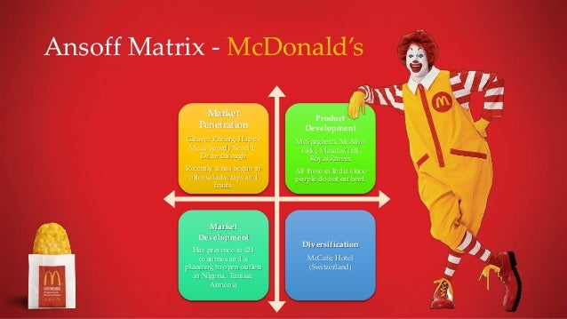 Mcdonalds brand audit