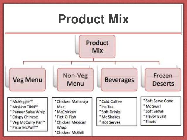 marketing mix example