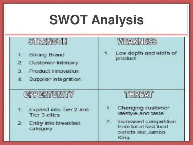 Swot of burger king