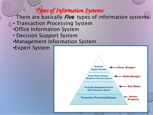 how can a transaction processing system help an organization management information system and decis Lecting and storing large amounts of data on customers and on past transactions can help  the organization in addition, it can  information processing.