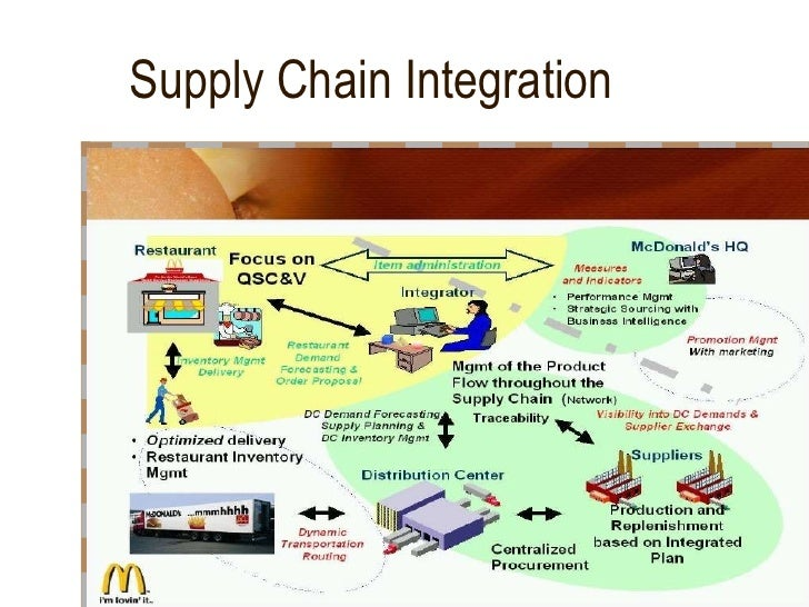 mcdonalds vertical integration Are there restaurants which are completely vertically integrated what is the history of vertical integration is mcdonald's a vertically integrated business.