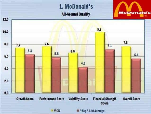 industrial orientation report of mcdonald s emmen The 53rd parallel north is a circle of latitude that is 53 degrees north of the earth's equatorial  the industrial revolution,  s, congressman, larry mcdonald,.