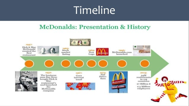 case study of mcdonald s marketing