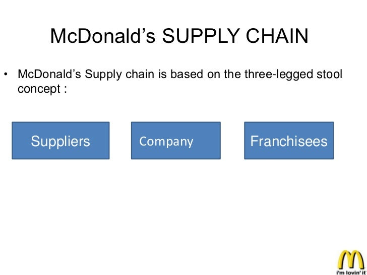 the concept of standardization of mcdonalds company Essays - largest database of quality sample essays and research papers on mcdonalds standardization.
