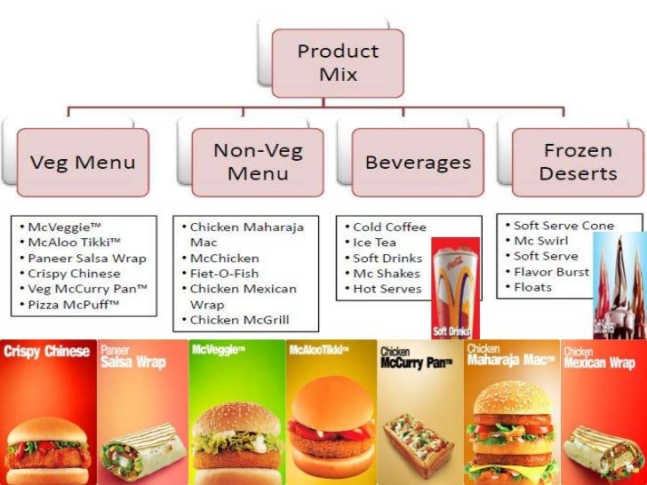 Strategic Management in McDonalds Essay Sample
