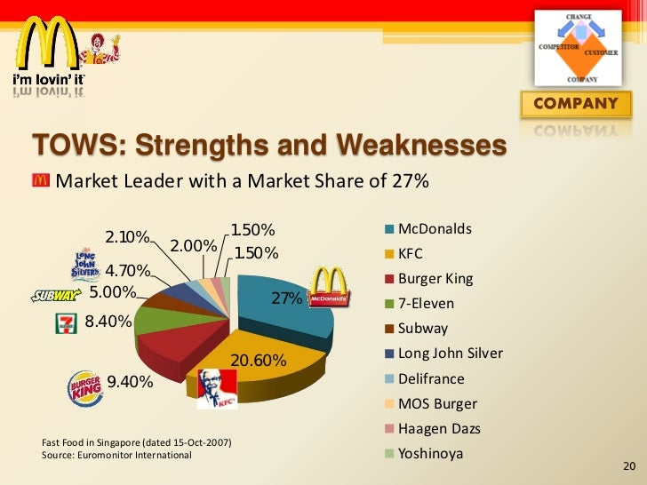 bcg matrix for haagen daz Haagen dazs' strategies haagen dazs position in the ansoff matrix focused on new products in the existing market posted by icecreamqueens at 11.
