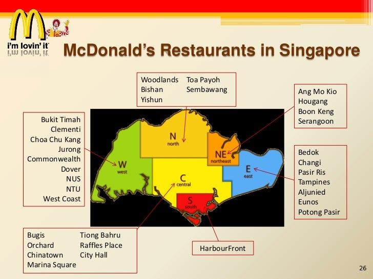 Market segment of mcdonald in hong kong