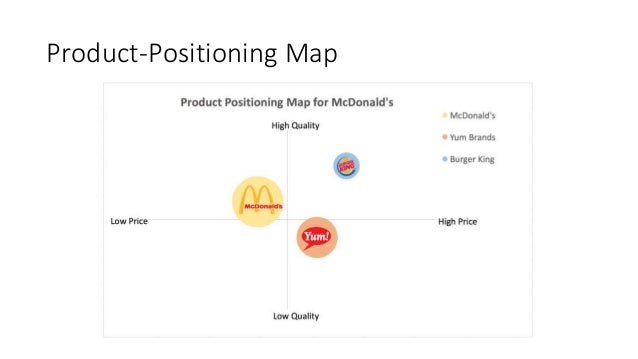 essays bcg matrix mcdonalds Mcdonalds advertising analysis essays sample essay the swot analysis of big   mcdonalds marketing techniques: ansoff matrix we will write a custom essay.