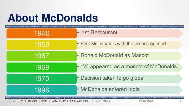 analysis of mcdonalds expansion strategy Analysis of mcdonald's operations strategy  financial analysis for mcdonalds: swot, ratio analysis  strategy and global expansion through customer and brand .