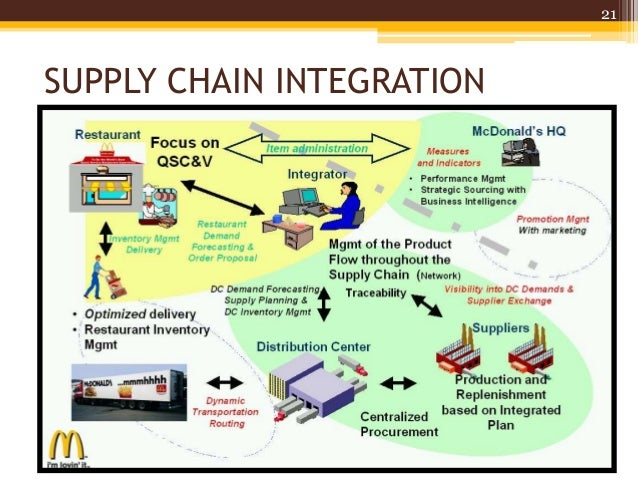 Integrated Supply Chains Maximize Efficiencies and Savings