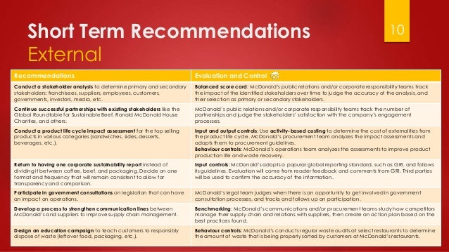 mcds critique and recommendation Writing recommendations  critique: excellent this recommendation is filled with comments from someone who clearly knows this student well.