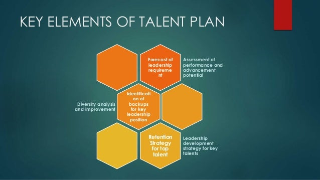 the seven 7 key elements in the planning process These elements will help to make sure your project runs smoothly and efficiently  7 key elements of effective project management  strategic planning.
