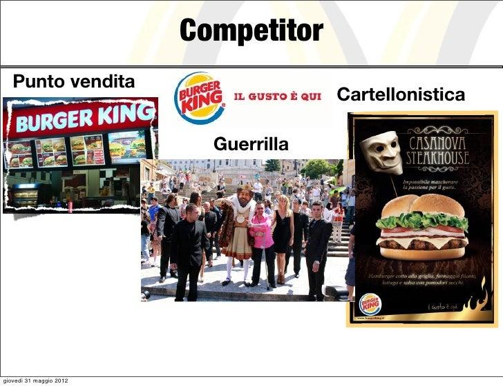 Competitor   Punto vendita                                       Cartellonistica                           Guerrillagioved...
