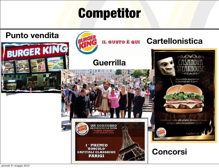 Competitor   Punto vendita                                       Cartellonistica                           Guerrilla      ...