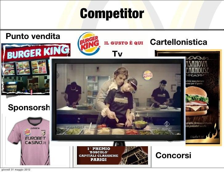 Competitor   Punto vendita                                       Cartellonistica                               Tv         ...