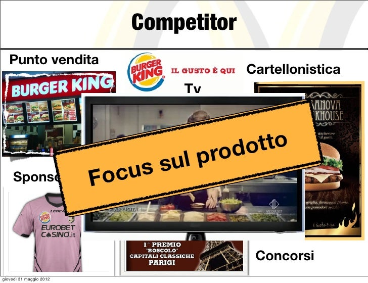 Competitor   Punto vendita                                              Cartellonistica                                   ...