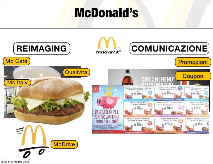 McDonald's           REIMAGING                    COMUNICAZIONE   Mc Cafè                                      Promozioni ...