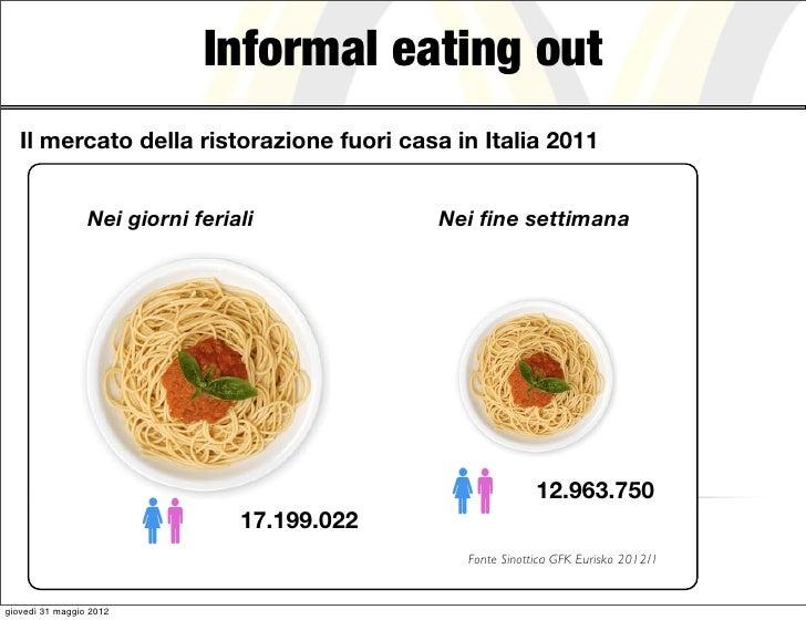 Informal eating out   Il mercato della ristorazione fuori casa in Italia 2011                 Nei giorni feriali          ...