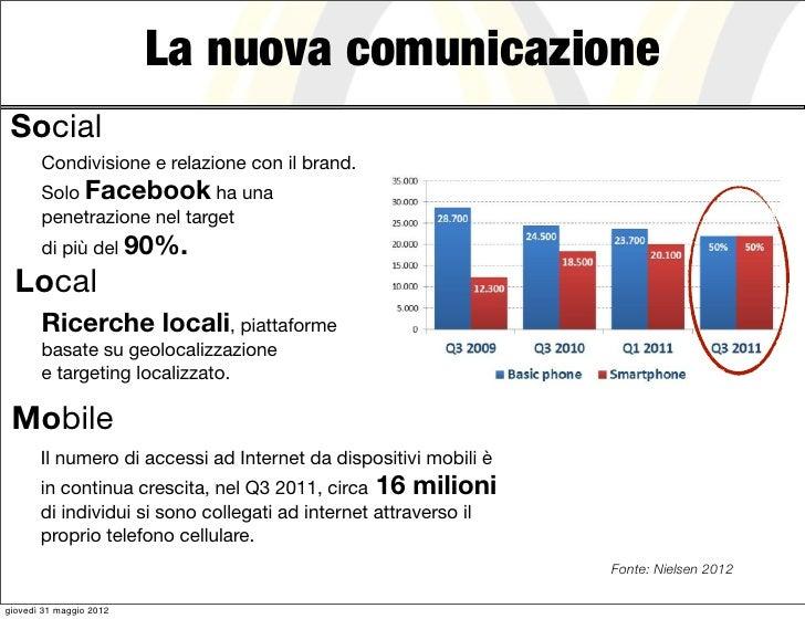 La nuova comunicazione Social       Condivisione e relazione con il brand.       Solo Facebook ha una       penetrazione n...
