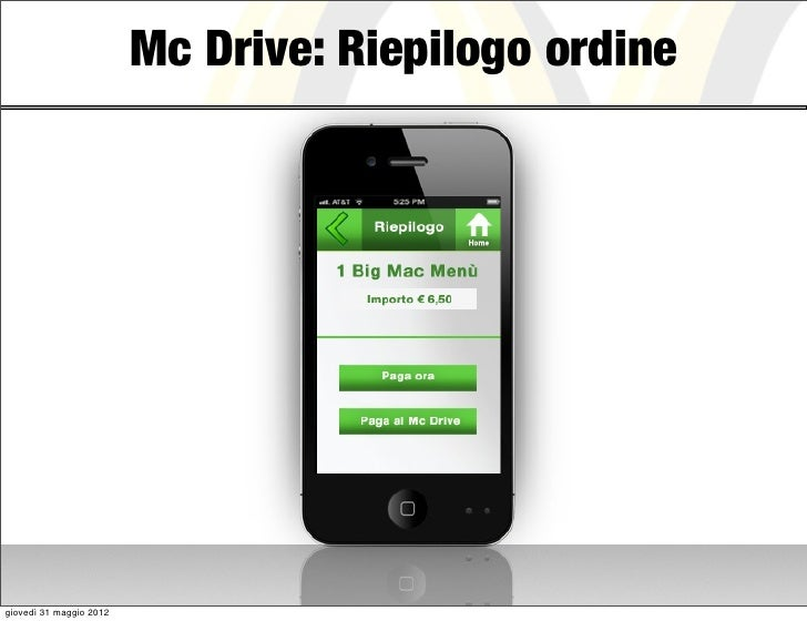 Mc Drive: Riepilogo ordinegiovedì 31 maggio 2012