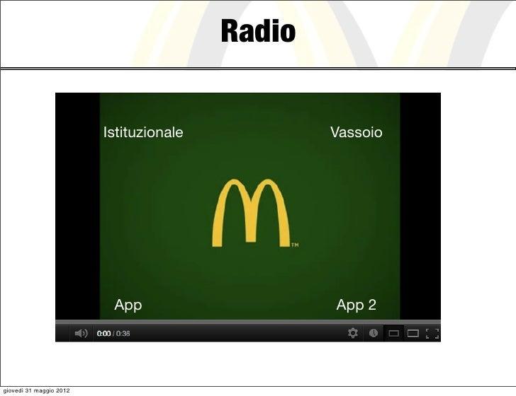 Radio                         Istituzionale           Vassoio                          App                    App 2giovedì...