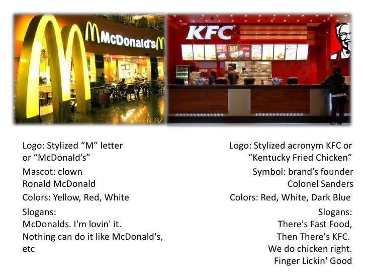 a comparison of kfc and mcdonald's Mcdonald's primarily sells kfc primarily sells chicken hamburgers, cheeseburgers, pieces, wraps, salads and chicken, french fries, sandwiches outside the usa, breakfast items, soft drinks, kfc offers hamburgers or shakes and desserts.