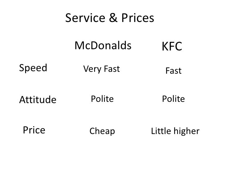 Mcdonald vs kfc