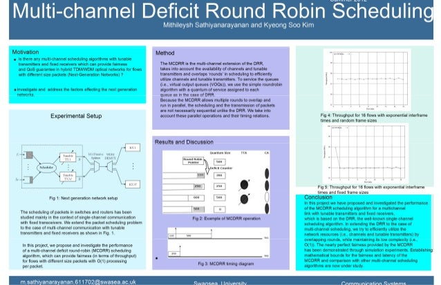 Multi-Channel Deficit Round-Robin Scheduling. (A0 Poster Type)