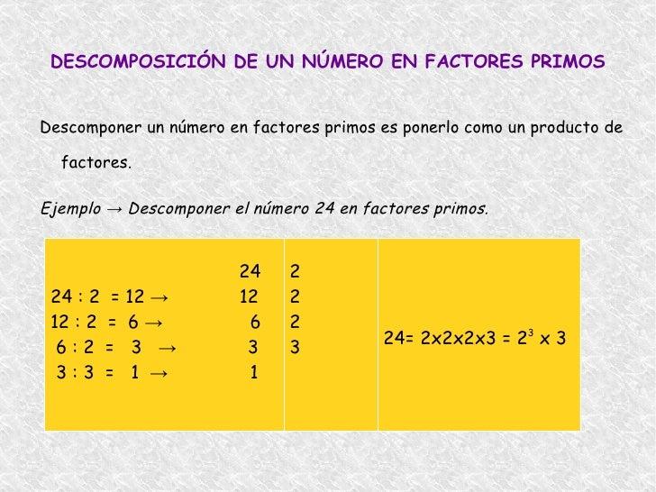 Máximo Común Divisor y Mínimo Común Múltiplo Slide 3