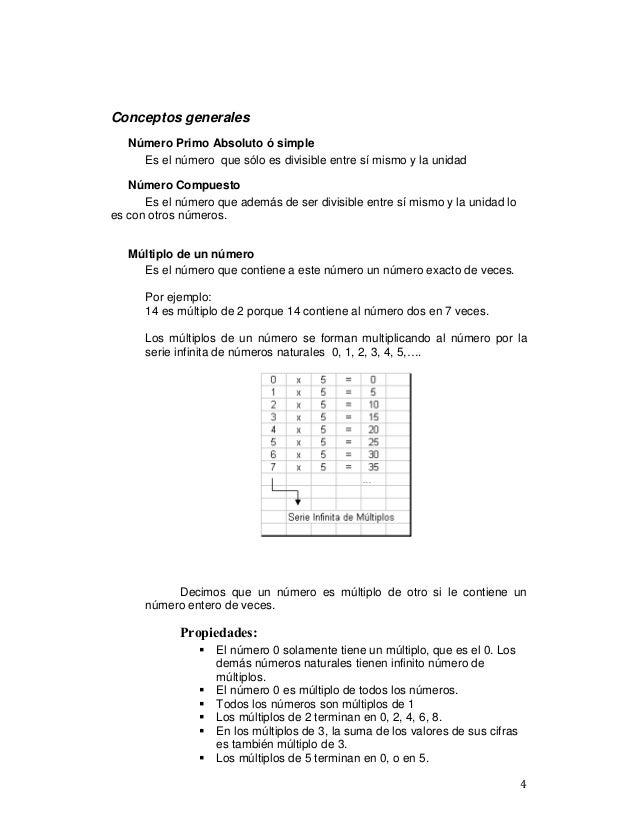 Máximo Común Divisor (mcd) y Mínimo Común Múltiplo (mcm)