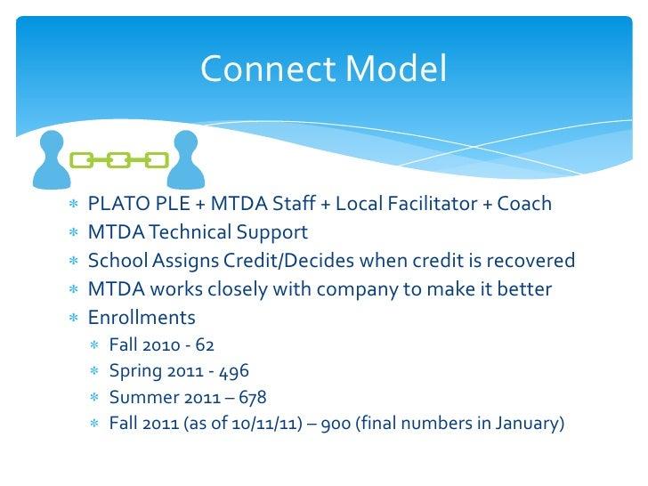 Connect ModelPLATO PLE + MTDA Staff + Local Facilitator + CoachMTDA Technical SupportSchool Assigns Credit/Decides when cr...