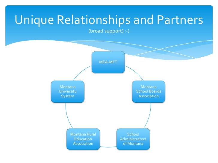 Unique Relationships and Partners                      (broad support) :-)                             MEA-MFT       Monta...