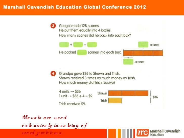 Marshall Cavendish Education Global Conference Lecture 2