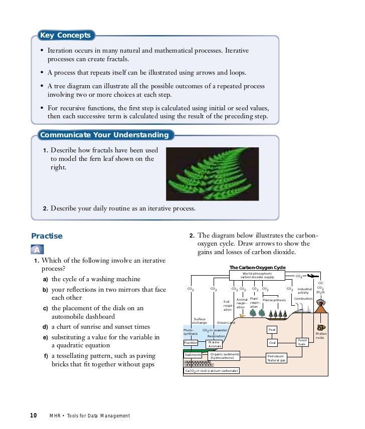 a22 reuse of washing machine motors part b choice image