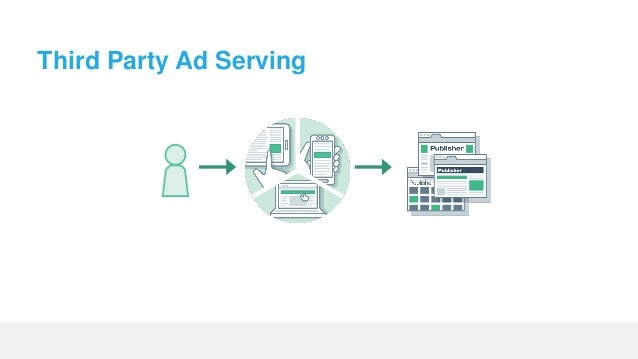 How Third Party Ad Serving Works Advertiser