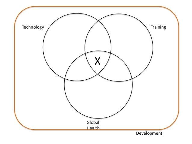 Technology Training Global Health X Development