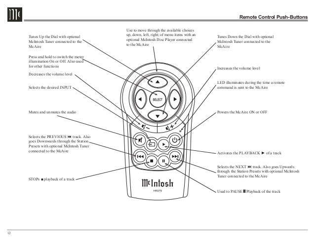 Mcintosh mc aire_manual