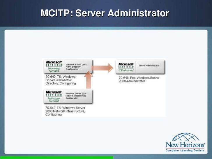mcitp database administrator sql server 2008 pdf