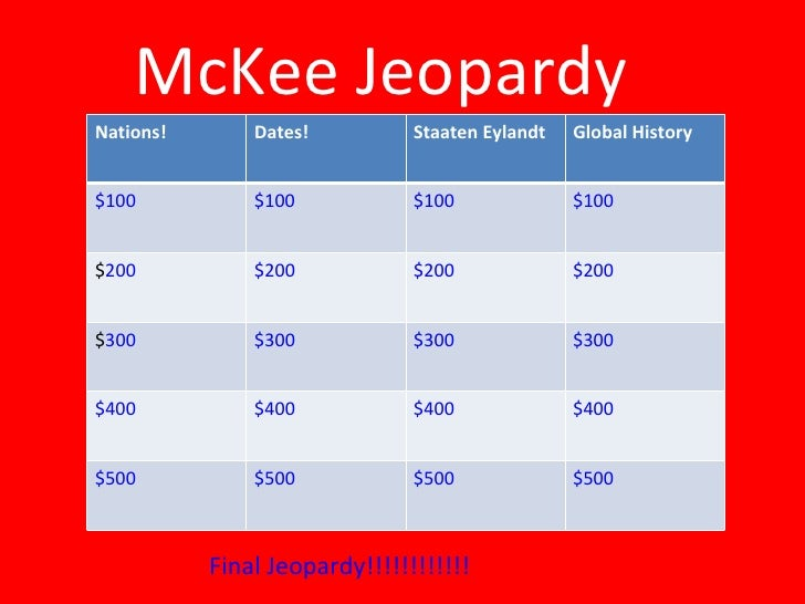 McKee Jeopardy  Final Jeopardy!!!!!!!!!!!! Nations! Dates!  Staaten Eylandt  Global History  $100 $ 100 $100 $100 $ 200 $2...